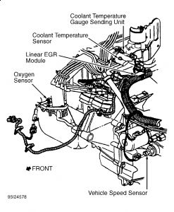 2000 Saturn Throttle Position Sensor Location on saturn sl2 coolant temperature sensor