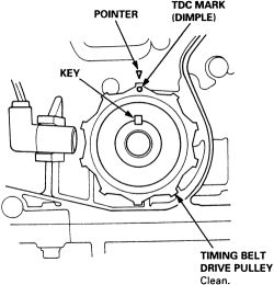 Diagram Of A Prius Battery likewise Electric Speedometer Gauge Wiring Diagram further Nissan Hardbody 86 Fuse Box likewise 699777 Ford Scorpio Wiring Diagrams as well How To Adjust A 1997 Acura Cl Timing Belt Tensioner. on electric fuse box ebay