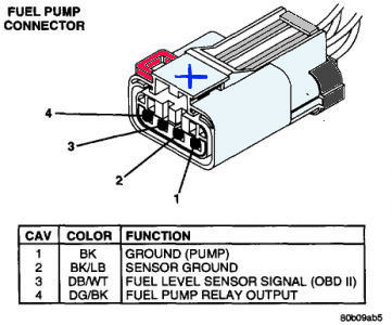 427922_12900_fp_connector_1a_3 1998 dodge ram fuel pump electrical connection 1998 dodge ram v8 Dodge Ram 1500 Electrical Diagrams at virtualis.co
