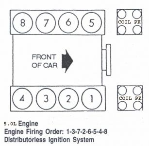 http://www.2carpros.com/forum/automotive_pictures/433905_50L_firing_order_1.jpg