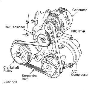 Pontiac Sunfire Starter Wiring Diagram
