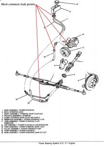 Jeep Grand Cherokee Engine Wiring Diagram together with P 0900c1528006e069 further 3921w 88 Jeep Cherokee 4 0 Litre Speed further Citro C3 ABn Traction Avant moreover Replace Water Pump On 2004 Maxa. on power steering leak