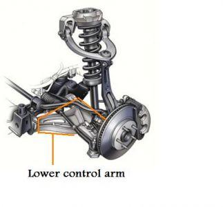 https://www.2carpros.com/forum/automotive_pictures/435113_suspension_1.jpg