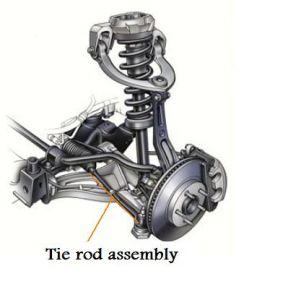 https://www.2carpros.com/forum/automotive_pictures/435113_tie_rod_1.jpg