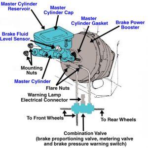 http://www.2carpros.com/forum/automotive_pictures/436605_1image_1.jpg