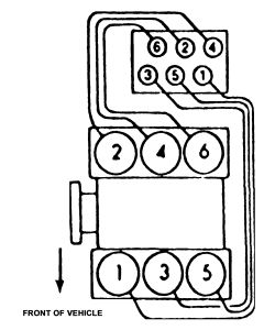 1991 buick park avenue engine diagram wiring schematic how do i wire the plugs on my 95 buick century?