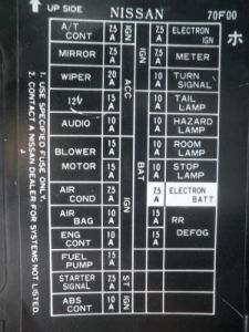 nissan 240sx radio fuse 1995 nissan 240sx interior fuse box diagram
