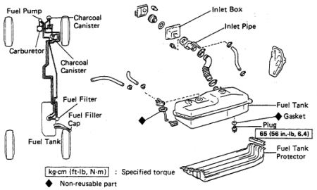 wiring diagram for fuel sending unit with Toyota Pickup 1987 Toyota Pickup 10 on Vdo additionally 1991 Chevy S10 Wiring Schematic besides Tbi 350 Chevy Engine Sensor Locations furthermore Oil Pump Replacement Cost furthermore P 0900c1528003a26d.