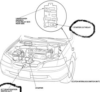 Honda Accord Starter Solenoid Location on honda crv stereo wiring diagram
