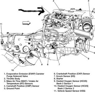 Chevy Silverado Engine Diagram