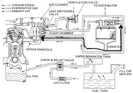 1995 isuzu fuse box diagram 1995 isuzu engine vacuum diagram 1995 isuzu truck vacuum canister problems: upon inspecting ...