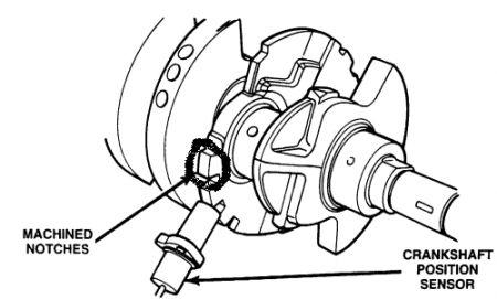 1996 Dodge Stratus Crankshaft Position Sensor Installation I Just