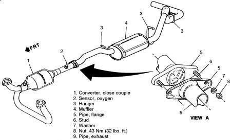 catalytic converter diagram cat converter diagram wiring