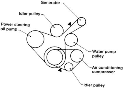 2001 nissan altima loud whining noise when accelerating 2009 nissan sentra engine diagram 2009 nissan sentra engine diagram 2009 nissan sentra engine diagram 2009 nissan sentra engine diagram