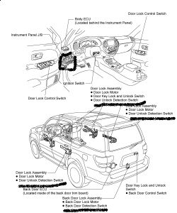 02 sequoia fuse box wiring diagram for you all u2022 rh onlinetuner co  2002 toyota sequoia abs fuse box diagram