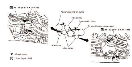 2002 pathfinder engine diagram 2002 nissan pathfinder squealing serpentine belt: took my ...