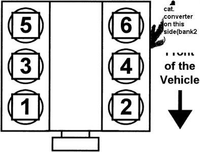 1999 Dodge Intrepid Cat Converter Bank Two Code