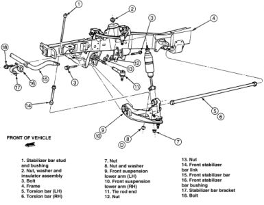Ford Ranger 1999 Ford Ranger Lower And Upper Ball Joint Replacement on 2010 mazda 3 undercarriage diagram