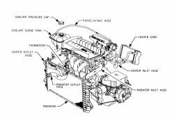Radiator For 2001 Saturn Sl2: 2001 Saturn Sl2 Cooling System Diagram At Nayabfun.com