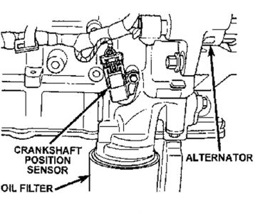 Dodge Knock Sensor Location furthermore T10466255 Crank sensor located 2007 dodge besides Wiring Diagrams 2005 Jeep Liberty Limited as well P 0996b43f80759d1a further Dodge Ram 1500 360 Engine Diagram. on durango camshaft position sensor location