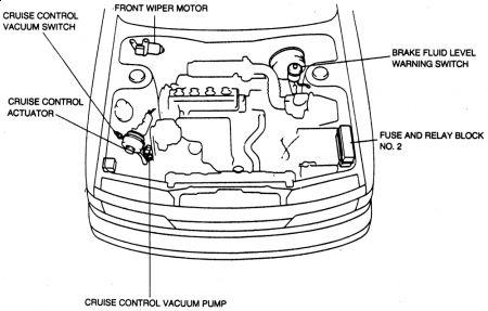 1988 toyota camry vacuum system  engine performance