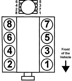 http://www.2carpros.com/forum/automotive_pictures/46384_firing_order_2.jpg