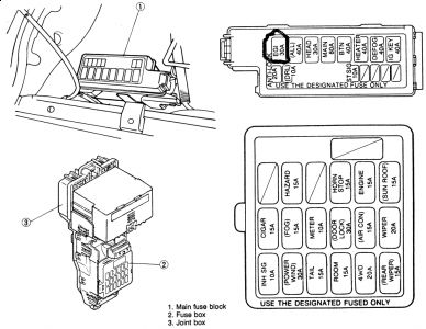46384_fuse_2 no injector pulse electrical problem 4 cyl four wheel drive Mazda B3000 Fuse Box Diagram at gsmx.co
