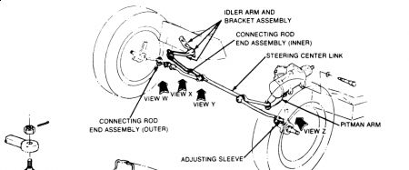 1955 Ford Steering Box 1955 Ford Rear Axle Wiring Diagram