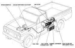 Toyota Pickup 1986 Toyota Pickup Fuel System Operation Ampor Schematic