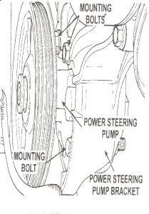 http://www.2carpros.com/forum/automotive_pictures/46384_power_steering2_1.jpg