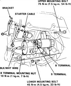 1999 Acura Tl Starter Battery Just A Click When Trying To Start 2006 Location 2005 Diagram