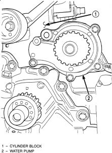 http://www.2carpros.com/forum/automotive_pictures/46384_water_pump_2.jpg