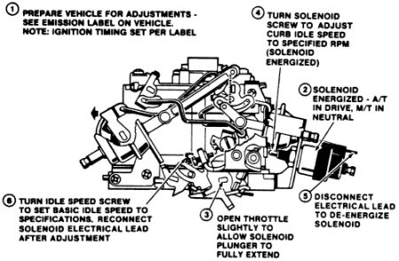1992 Gmc Jimmy Engine Diagram