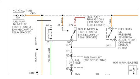 fuel pump relay and fuse location i have looked for the relay rh 2carpros com