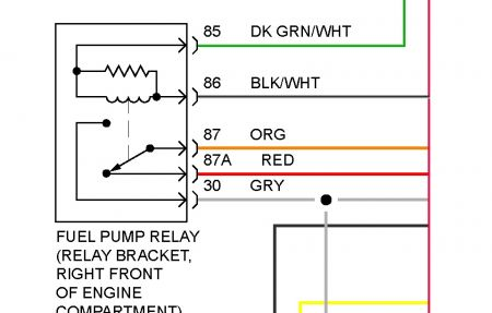 fuel pump relay and fuse location i have looked for the relay Chevrolet Corvette 1982 Fuel Pump Diagram