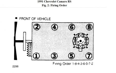 1999 cadillac seville wiring diagrams with 1995 Mitsubishi Galant Fuse Box Diagram on RepairGuideContent additionally 2001 Cadillac North Star Engine Diagram together with 78r9k C230 Kompressor Secondary Air Injection Fuse Relay likewise 93 Cadillac Fuse Box in addition Car Ac Clutch Wiring Diagram.