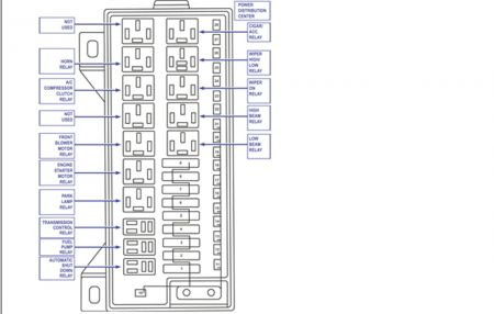 512072_caravan_pdc_1 1999 dodge caravan blowing engine fuses electrical problem 1999 2010 dodge grand caravan fuse box diagram at virtualis.co