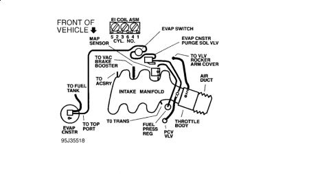 Buick Century 1996 Buick Century What Is The Vacuum Hose Distribution
