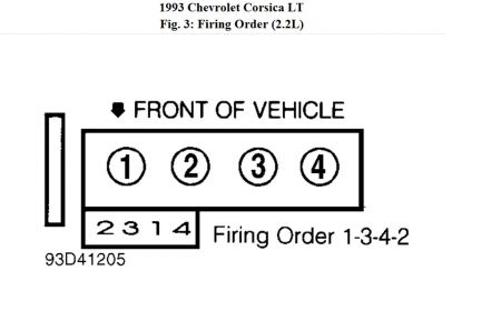 http://www.2carpros.com/forum/automotive_pictures/512072_chevy_corsica_firing_order_1.jpg