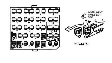 1991 Chevy Corsica Fuse Diagram Best Wiring Diagrams Doug Asset Doug Asset Ekoegur Es