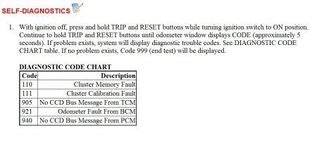 http://www.2carpros.com/forum/automotive_pictures/512072_instrument_cluster_self_diagnostics_1.jpg