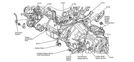 Ford Taurus Coolant System Diagram