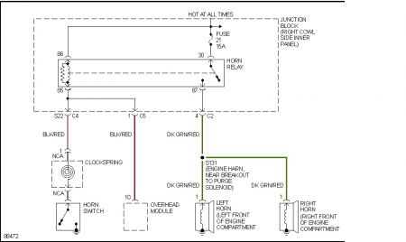 jeep horn wiring wiring diagram 1990 Jeep Cherokee Relay Diagram