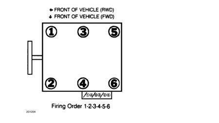 http://www.2carpros.com/forum/automotive_pictures/512072_lumina_firing_order_1.jpg