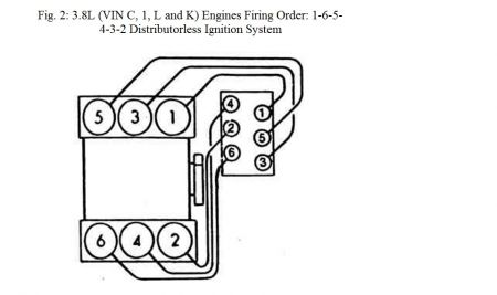 2000 Ford Windstar Spark Plug Wire Diagram
