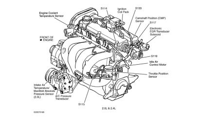 Plymouth Crankshaft Position Sensor Location
