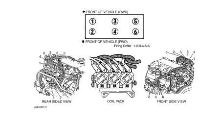 [DIAGRAM_38YU]  1993 Pontiac Sunbird Firing Order: I Want to Check That the Spark ...   1993 Pontiac Sunbird Engine Diagram      2CarPros