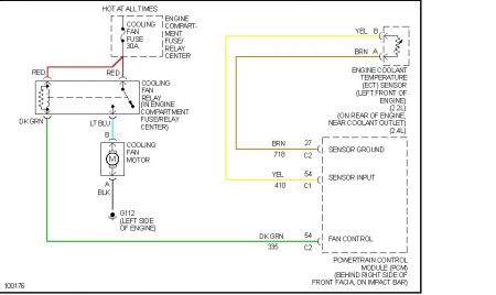 98 pontiac grand am cooling fan wiring diagram 2004 pontiac grand am fuel pump wiring diagram 1998 pontiac sunfire cooling fan: engine cooling problem ...