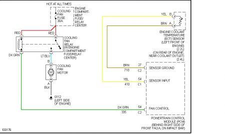 2004 pontiac grand am fuel pump wiring diagram 1998 pontiac sunfire cooling fan: engine cooling problem ... 98 pontiac grand am cooling fan wiring diagram