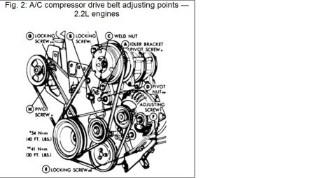 1995 plymouth voyager diagram for air conditioning belt i found this belt routing diagram note the engine litre size if the diagram doesn t match your vehicle ignore